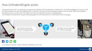 Conversational Text Messaging Solutions - unified inbox and ibm watson deepen conversation between people and