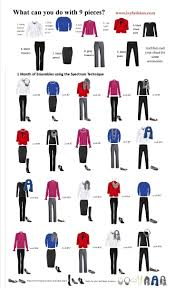 Wardrobe Clothing 1755 Best Wardrobe Knowledge Images On Pinterest Colors Colour