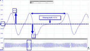 inductive crankshaft position sensor testing