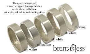 palladium sterling silver what metal are you choosing for your wedding ring brent jess