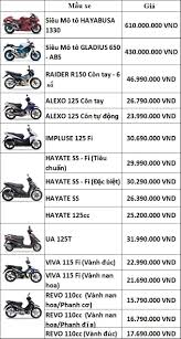 lexus vietnam bang gia bảng giá xe máy suzuki mới nhất tại việt nam