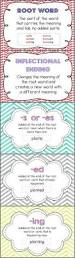 from the heart up free printable spelling rule worksheets