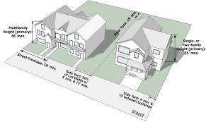 liquor store floor plans sec 742 105 mixed use districts code of ordinances