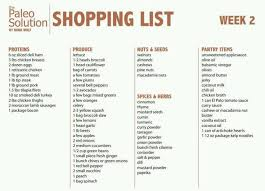 grocery list for pcos what are low calorie foods