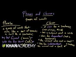 phrases and clauses video khan academy