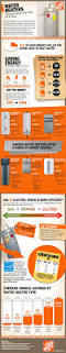 shop at the home depot and save on fuel best 25 energy efficient homes ideas on pinterest energy