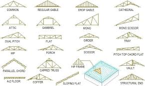 Free Wooden Truss Design Software by Fine Ltd Developed Truss Explorer To Produce Quotation Or