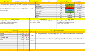testing weekly status report template project management templates