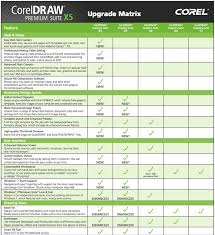 coreldraw x5 not starting amazon com coreldraw premium suite x5 old version