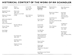 southern california architectural history r m schindler