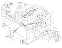wiring diagram club car wiring diagram 36 volt ezgo electric golf