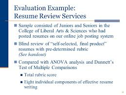 Online Resume Review by Learning Outcomes Critical To Assessment Ppt Video Online Download