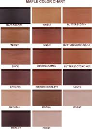 Stains For Kitchen Cabinets Best 25 Sherwin Williams Stain Colors Ideas On Pinterest Wall