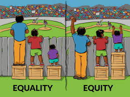 illustrating equality vs equity interaction institute for social