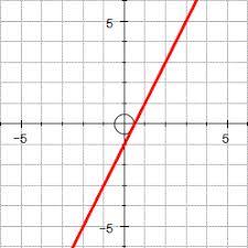 graph match