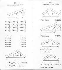 best maths classes in bhopal