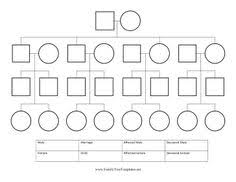 7 generations of ancestors can be tracked in this printable