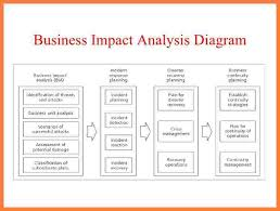 business assessment report template 7 business impact analysis report template progress report