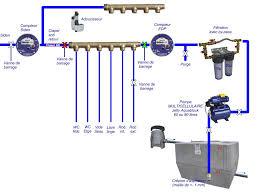 Pompe Puit Leroy Merlin by Installation Eau De Pluie 6 Messages