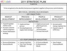 small business plan sample doc how to make resume portfolio