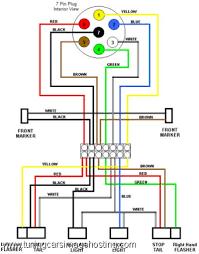 trailer wiring information new 7 wire diagram kwikpik me