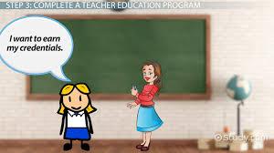 Kindergarten Teacher Assistant Job Description How To Become An Art Teacher Step By Step Guide
