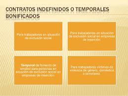bonificaciones contratos 2016 3 contratos indefinidos y temporales bonificados