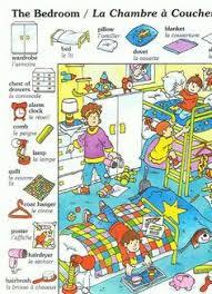 vocabulaire de la chambre plus de vocabulaire le lit la cama la chambre d amis la