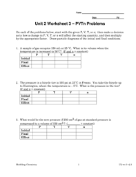 unit 2 worksheet 3 pvtn problems answers fill online printable