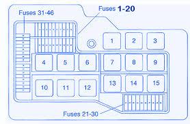 bmw e30 fuse box diagram index of wp content uploads 2016 05