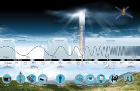 Arizona how fast do radio waves travel images Why space radiation matters nasa jpeg