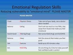 dbt emotion regulation reduce emotional vulnerability by using