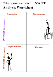 conduct your own swot analysis worksheet hashdoc