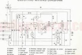 49cc mini chopper wiring diagram manual wiring diagram