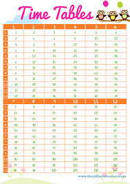printable times tables chart 1 12 maps remarkable time table