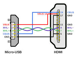 cat5 to hdmi wiring diagram elvenlabs com