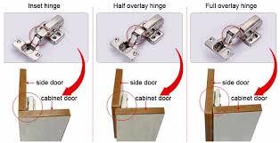Kitchen Cabinet Door Closers Hydraulic Chest Door Closer Hinge Kitchen Cabinet Door Hinge Buy
