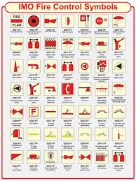 Fire Extinguisher Symbol Floor Plan What Are Contents Of Fire Control Plan On Ships