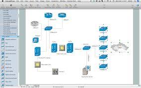 network diagramming tools design element u2014 cisco professional
