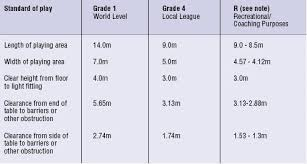 ping pong table dimensions inches space requirements for a ping