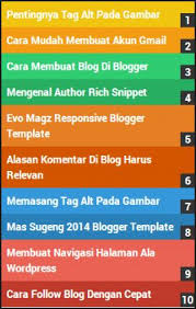 cara membuat background di blog wordpress kumpulan widget popular post yang keren tutorialswb