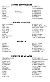 Metric Conversion Chart U2026 My How To Pinterest Metric