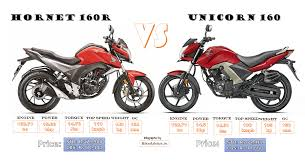 honda hornet hornet 160r u0026 unicorn 160 list of differences spec comparo
