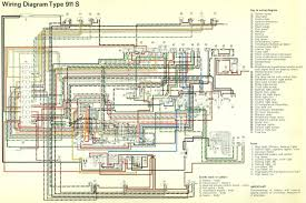 porsche 928 wiring diagrams porsche wiring diagrams instruction