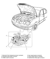 kia amanti where is the transmission speed sensor dorman