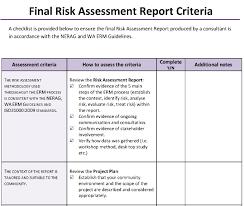 100 equipment risk assessment template excel assessment risk
