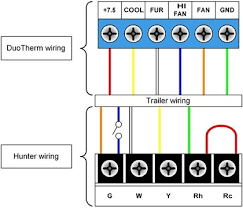 automotif wiring diagram intertherm thermostat wired minutes