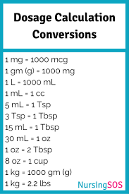 dosage calculation conversions you need to know in nursing