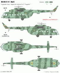 Wings Palette Mil Mi 2 by Wings Palette Mil Mi 8 Mi 17 Mi 18 Hip Ecuador