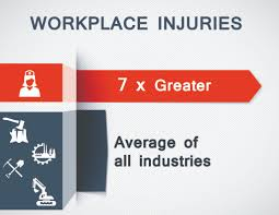 prevent nursing home injuries and costly workers u0027 comp claims